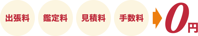 出張料・鑑定料・見積料・手数料、すべて0円