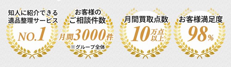 コブツマニアは豊富な実績ございます!知人に紹介できる遺品整理サービスNo.1!お客様のご相談件数が月間3000件以上!月間買取点数10万点以上!お客様満足度98%!