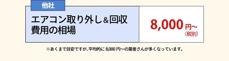 他社の場合は、エアコン取り外し&回収費用の相場は8000円~