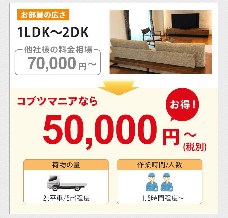 お部屋の広さ1LDK~2DKの他社様の料金相場は約70,000円~です。コブツマニアなら80,000円~とお得です。荷物の量は2トン平車5㎡程度です。作業人数は2名で、作業時間は1.5時間~が目安です。