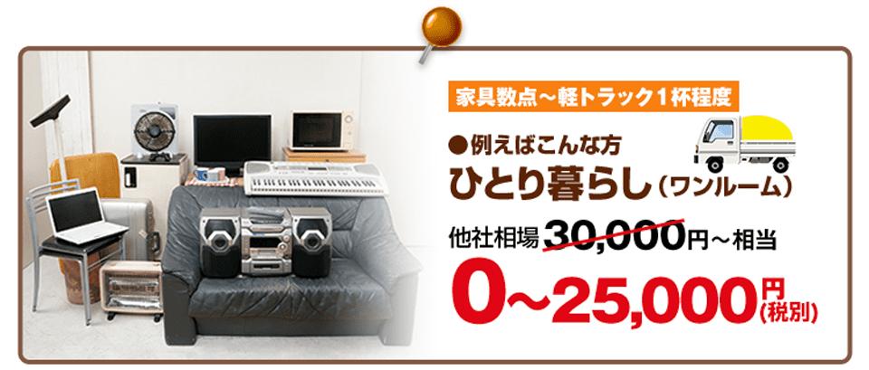 家具数点〜軽トラック1杯程度、0〜25,000円