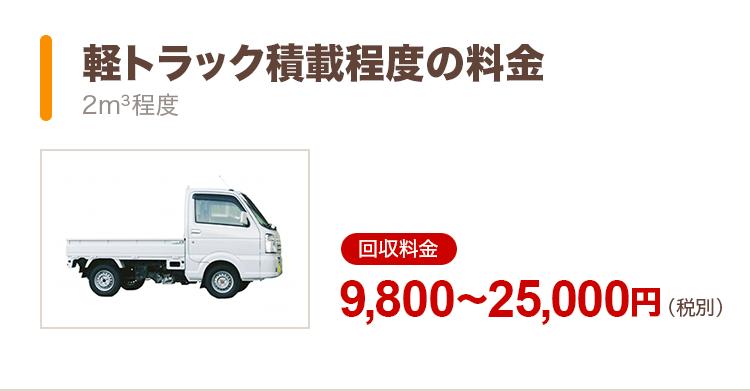 軽トラック積載程度の料金(2m3程度):回収料金40,000〜50,000円(税別)